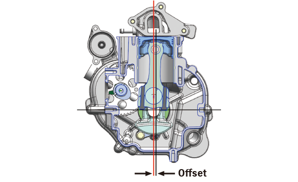 Diagram of Offset Crankshaft